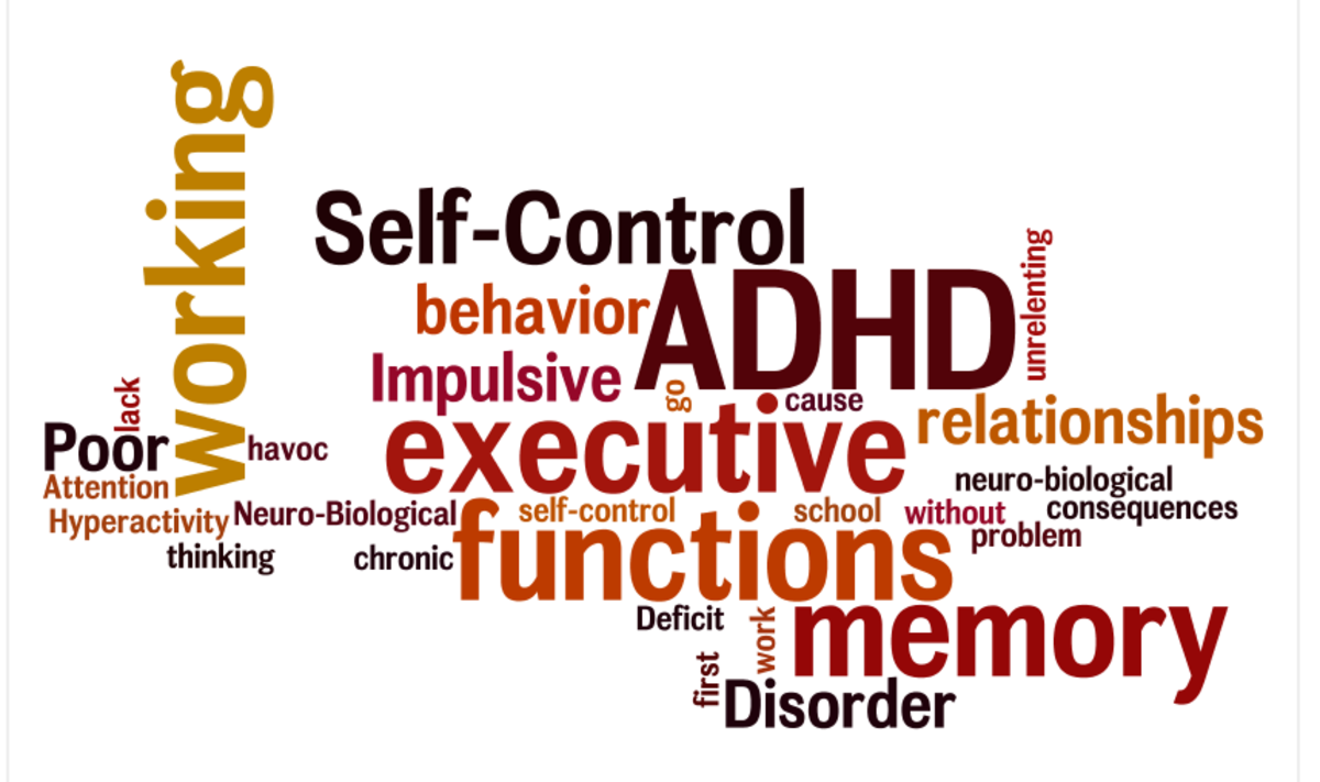 Word Art with ADHD Symptoms and Characteristics