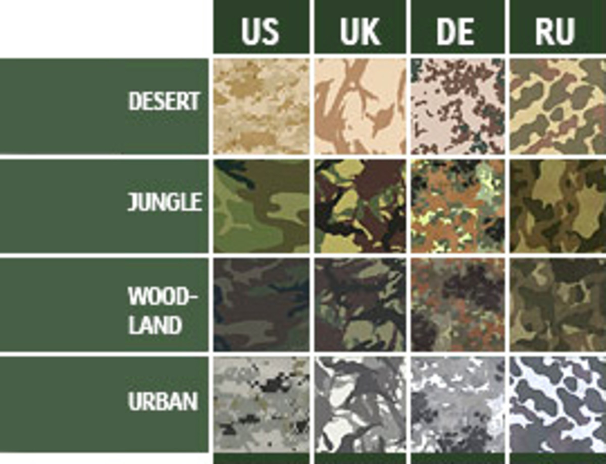 Just a few camo patterns available out there