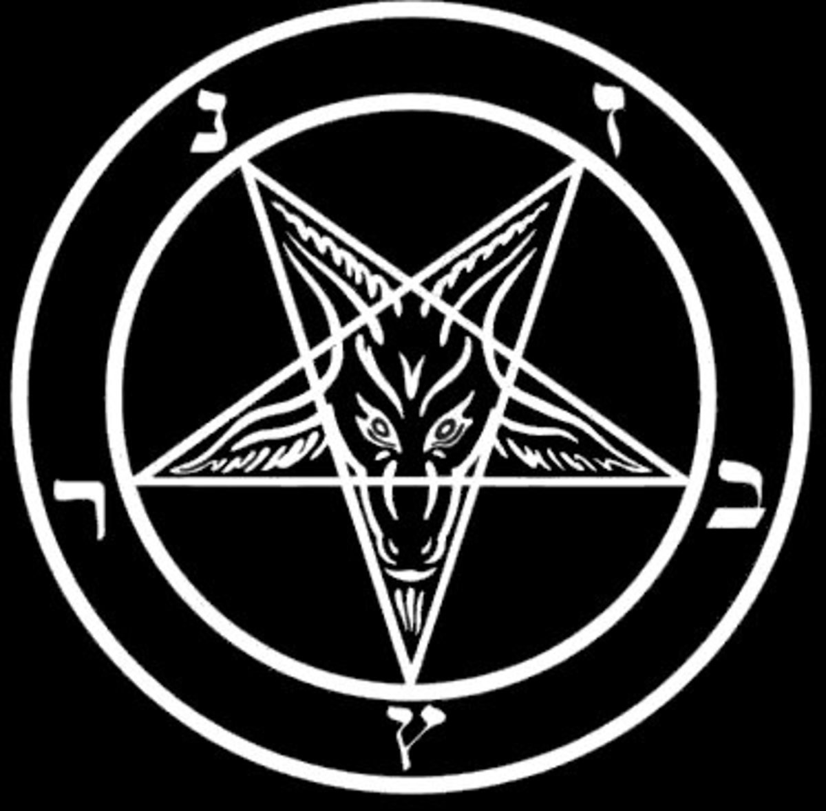 Eliphas Levi's Inverted Pentagram