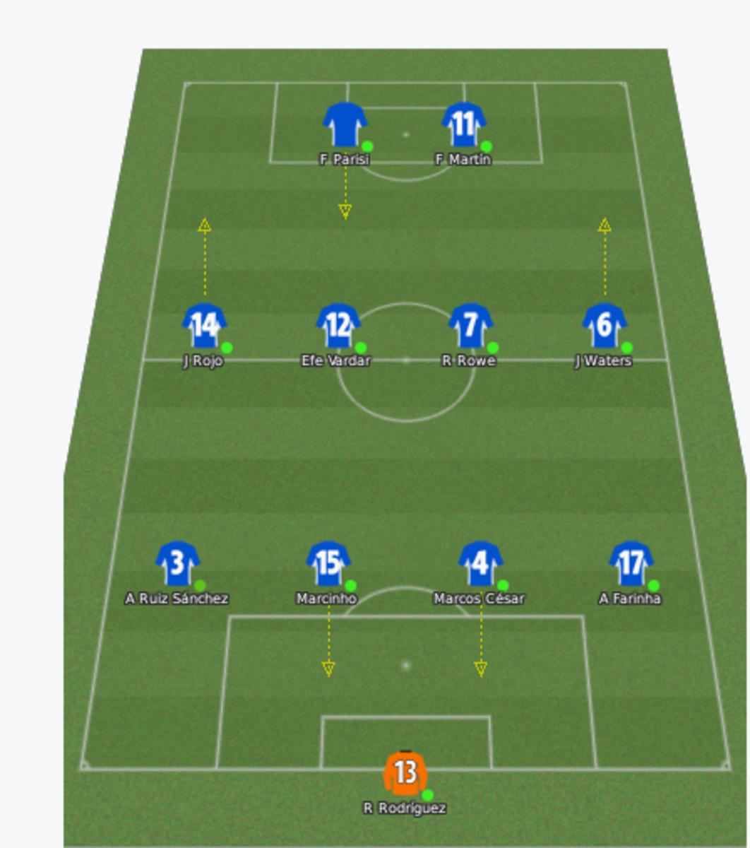 4-4-2 tactic