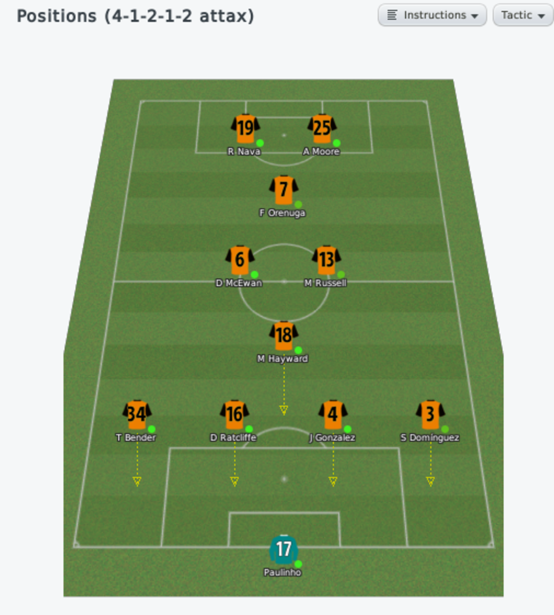 4-1-2-1-2 formation