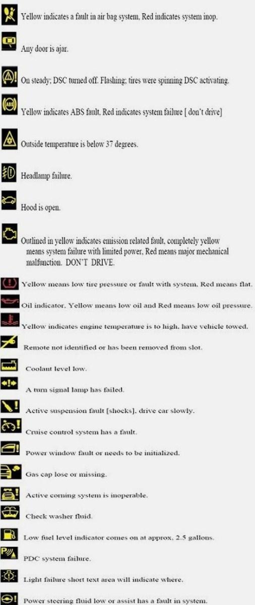 bmw-indicator-lights