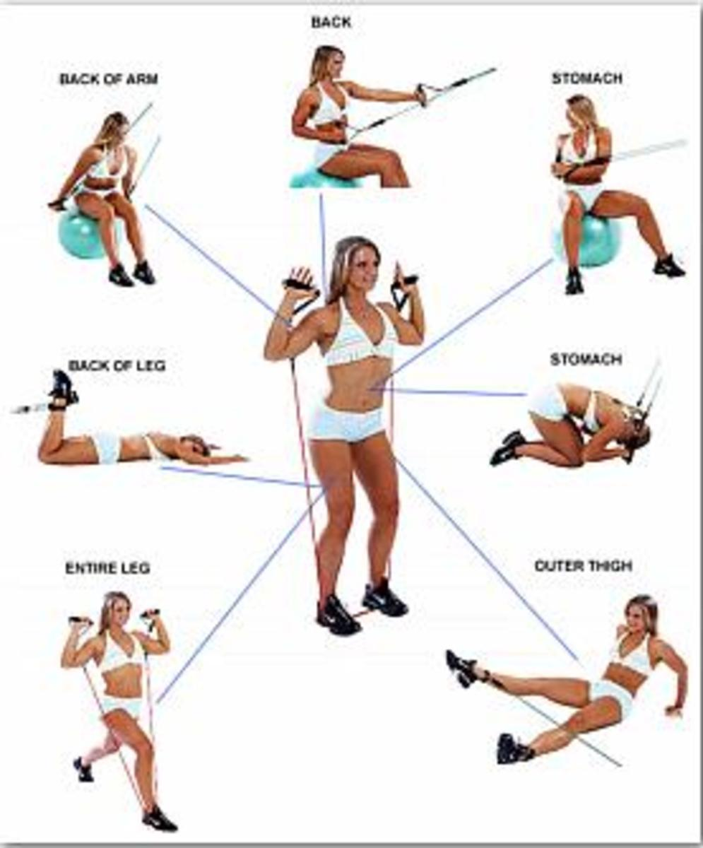 Exercise Poster Detailing 7 Different Resistance Band Exercise Movements