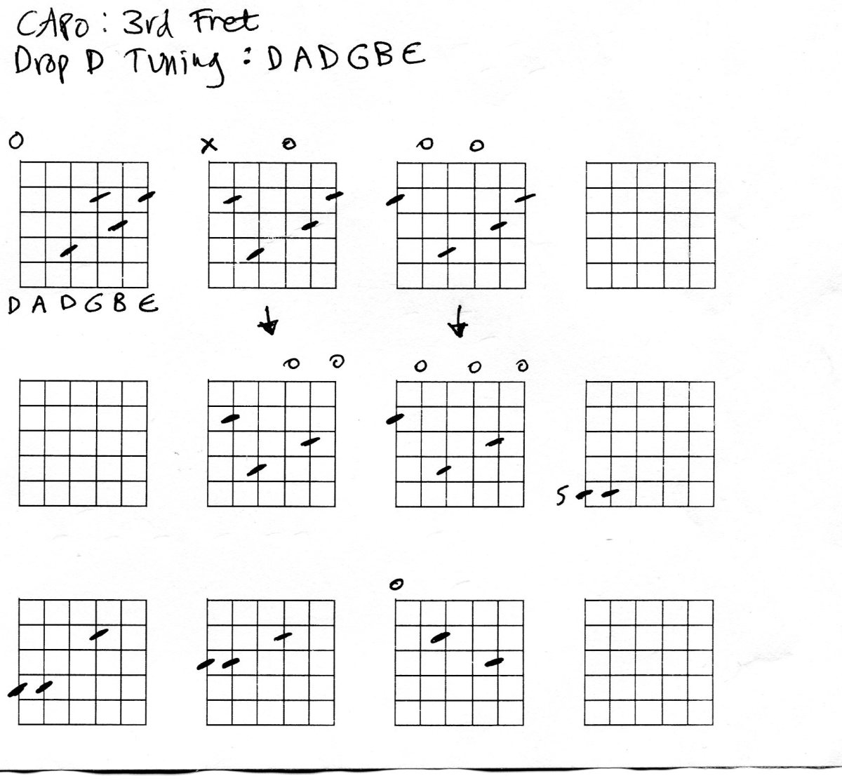 Guitar chords in Drop D tuning
