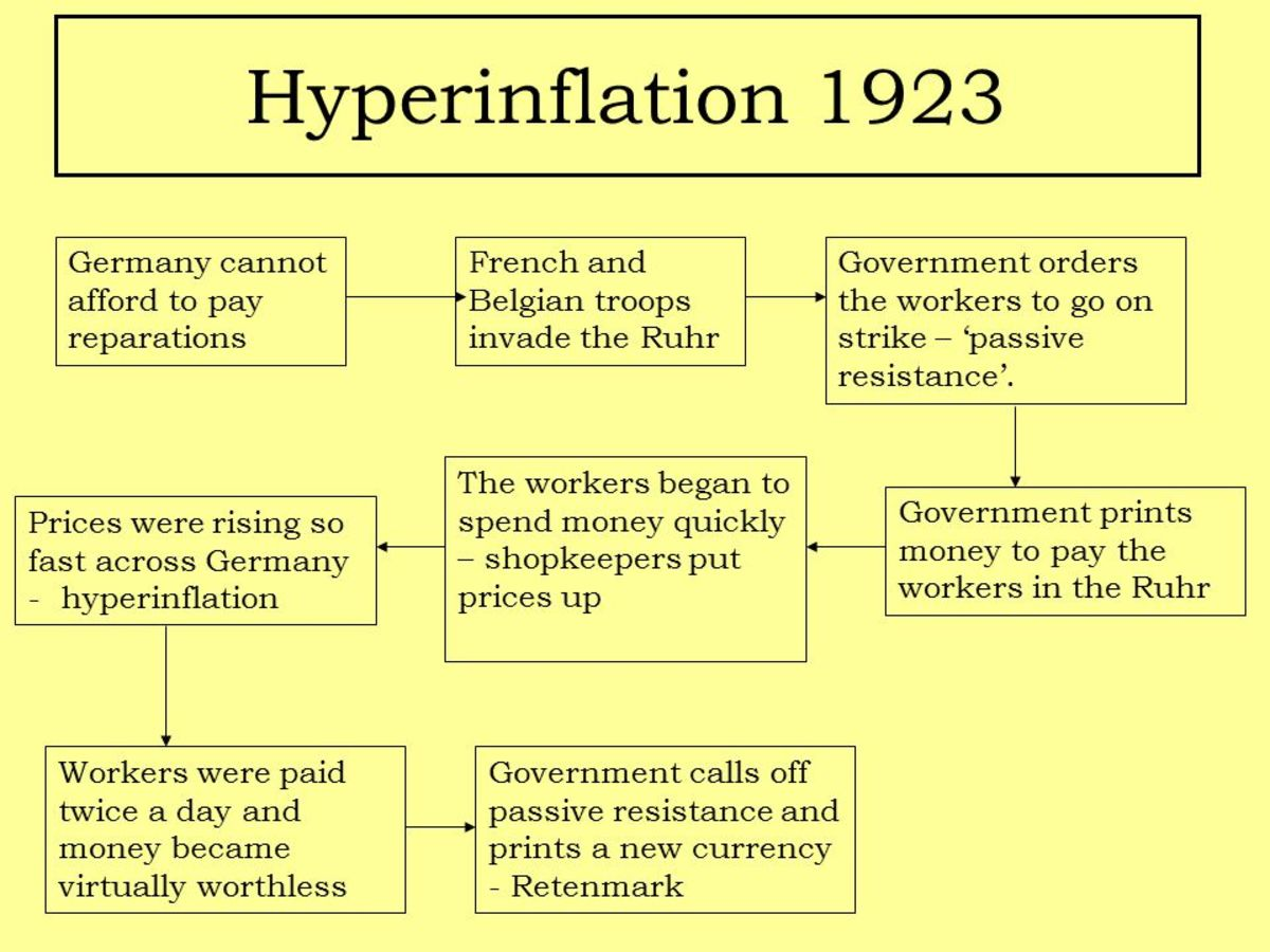 hyperinflation-disaster-germany-world-war-2