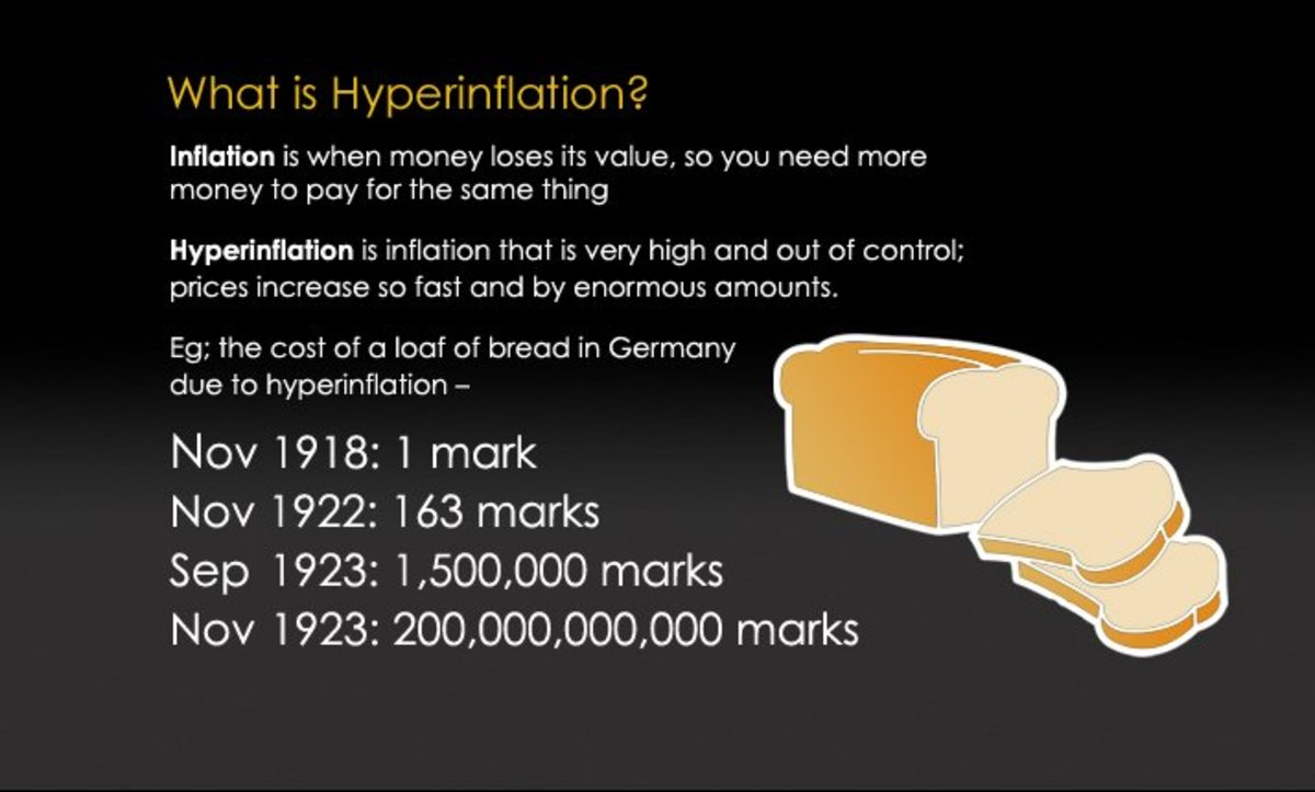German Hyperinflation 1923:  What is it and What Lessons Can Be Learned?