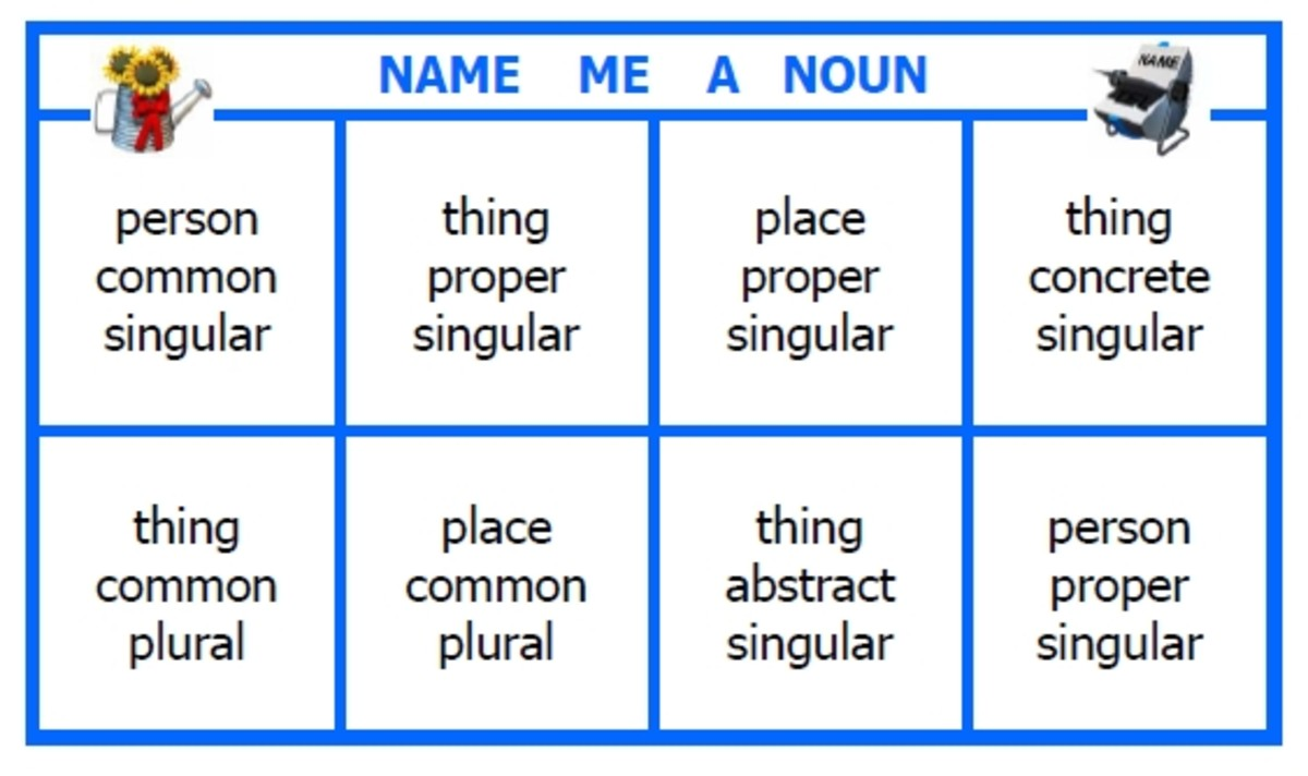 using-adjective-and-nouns-effectively