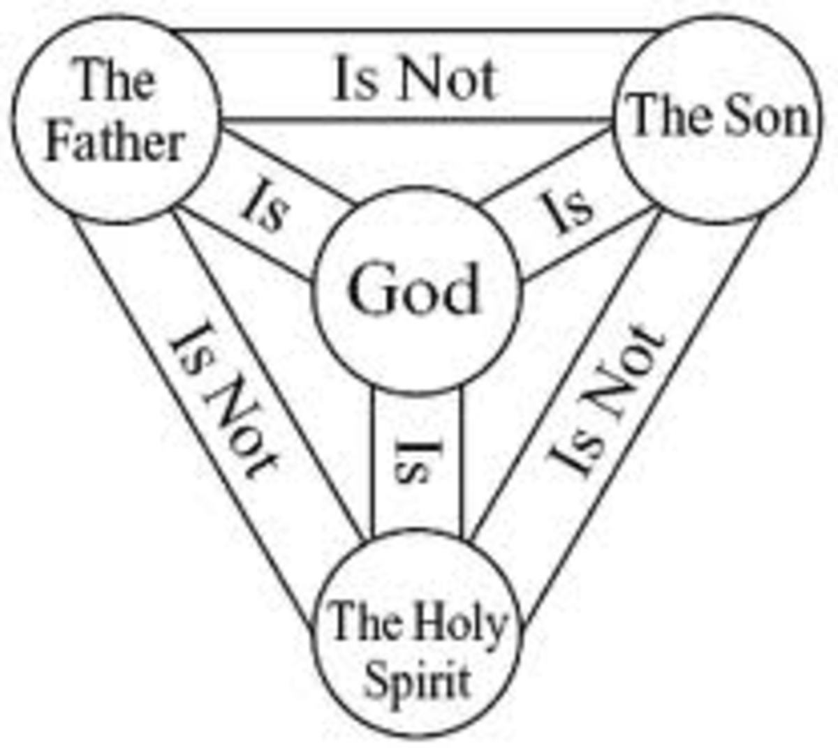 1-corinthians-1528-jesus-subject-to-the-father