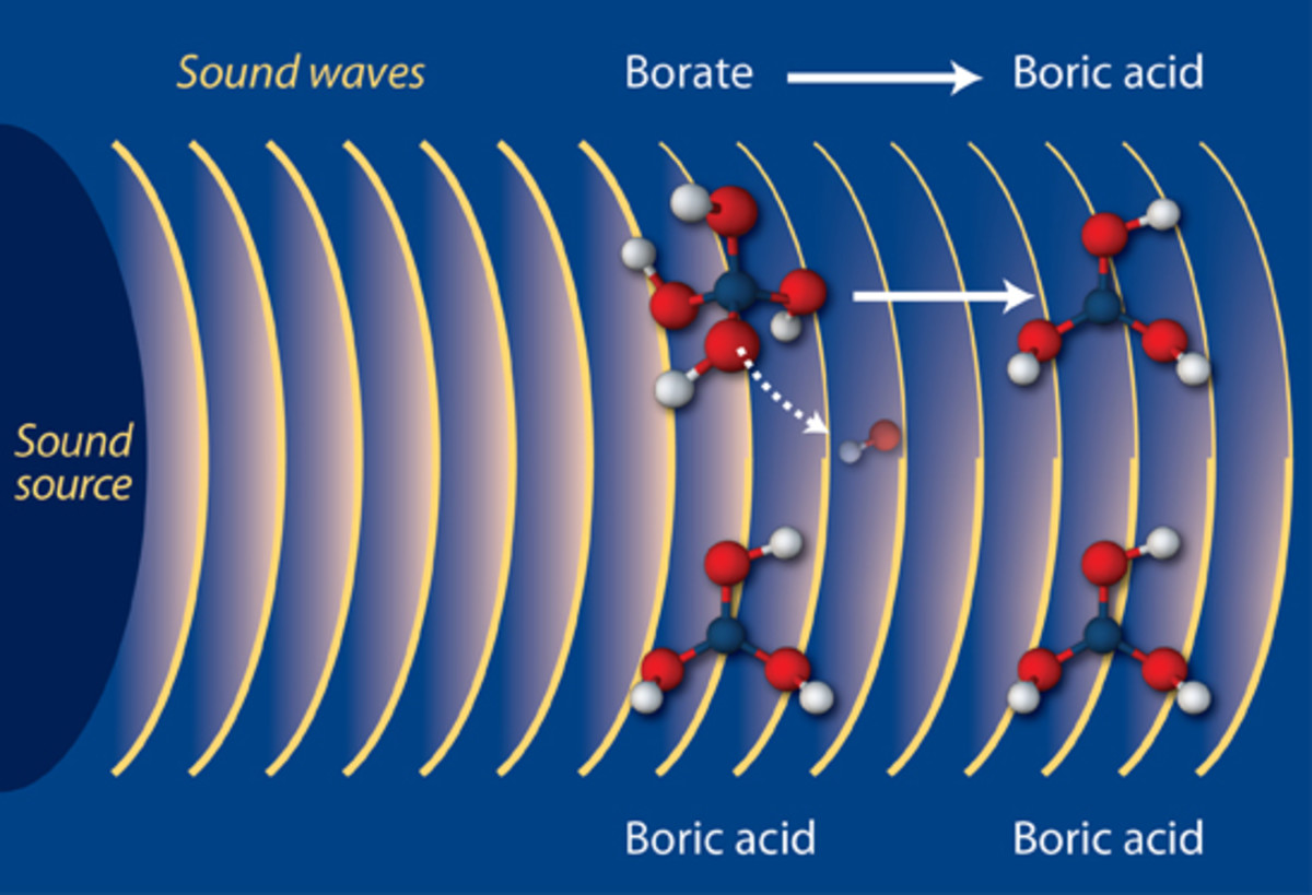 Low-frequency Sound Waves in Ocean Cause Borate to Lose an -OH Group