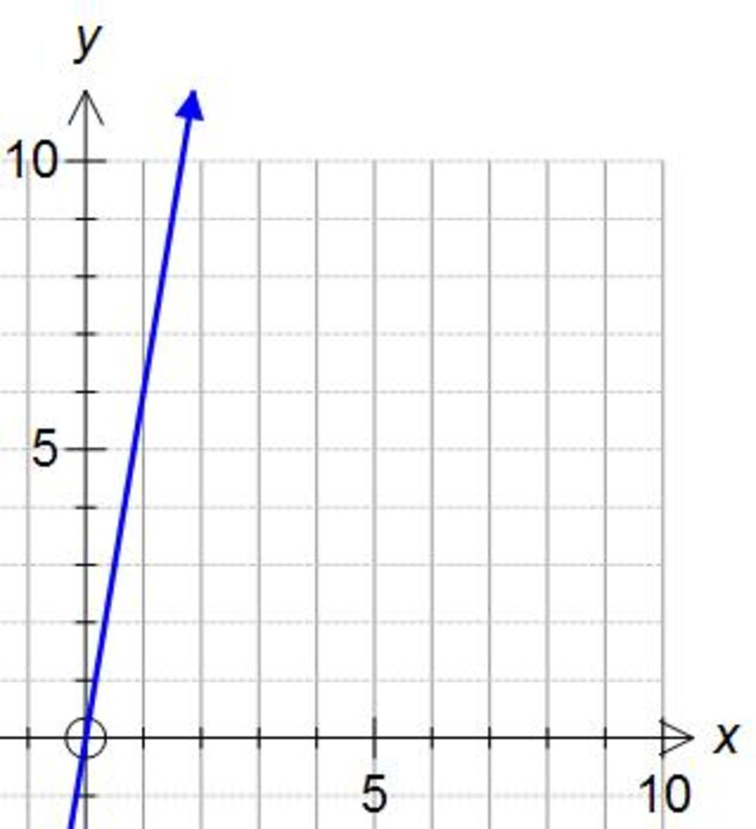 direct-proportion-how-to-write-down-a-formula-if-y-is-directly-proportional-to-x-maths-gcse
