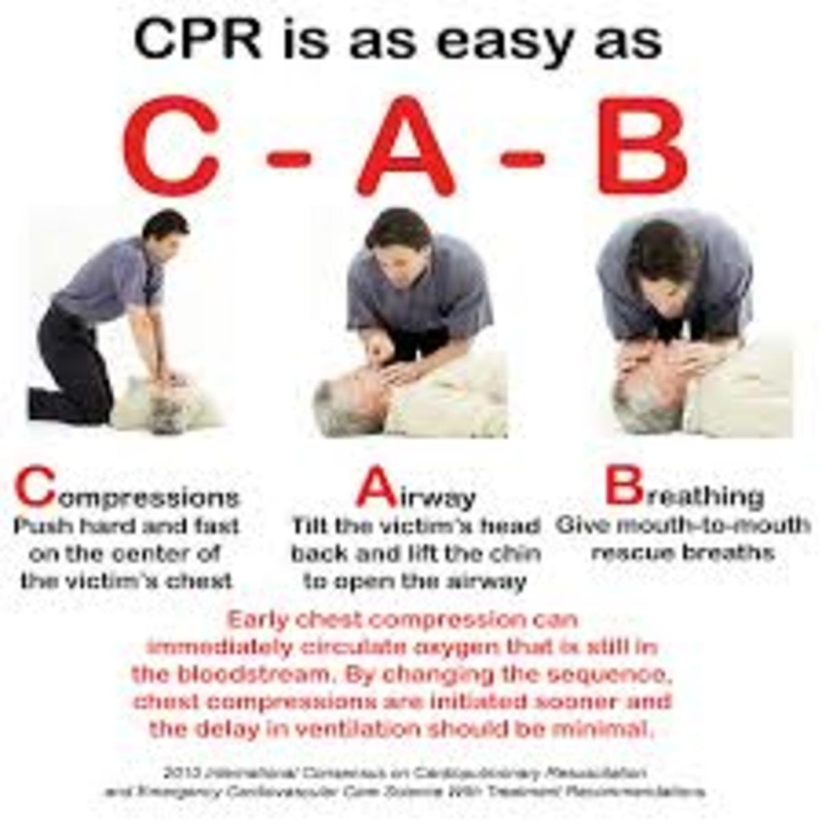 Learn Cardiopulmonary Resuscitation Steps - CPR Information