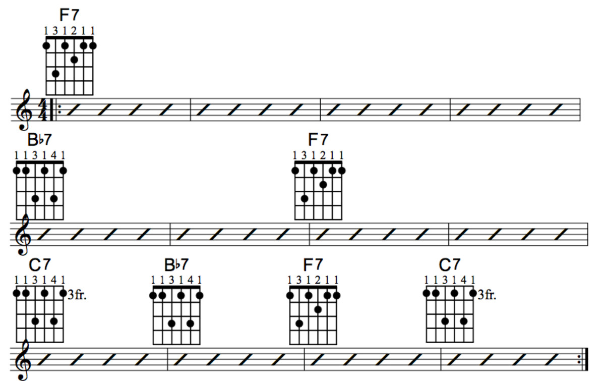 Blues Guitar Lessons • The One Four Five, Three Chord Progression ...