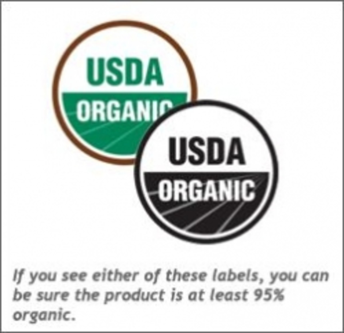 U.S. Department of Agriculture Certified Organic