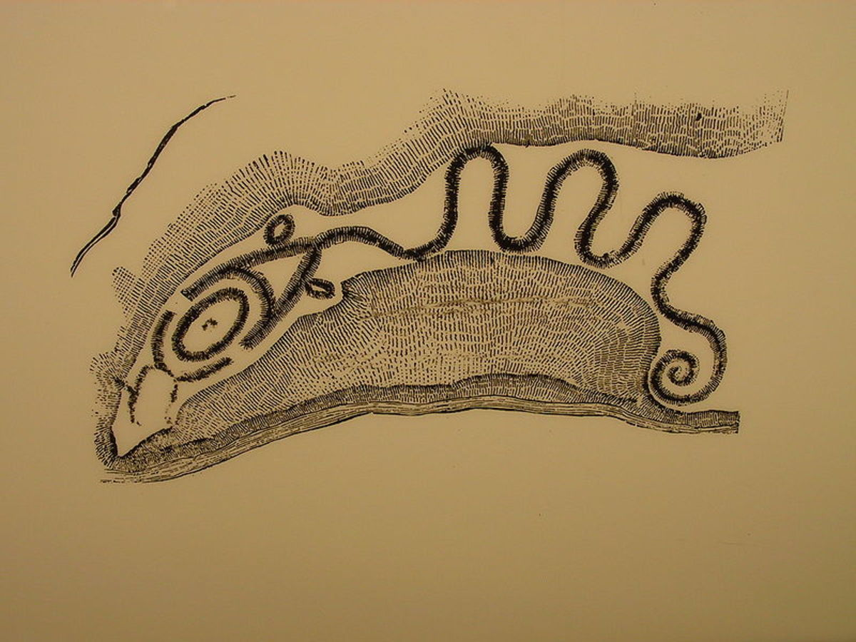 1880s map of Serpent Mound