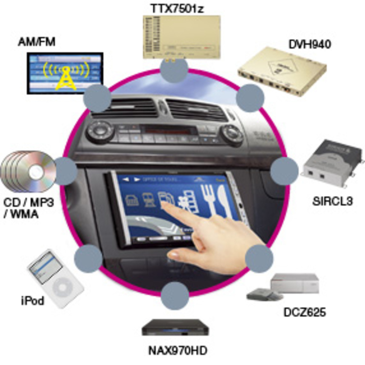 What is multimedia system? And it's applications?