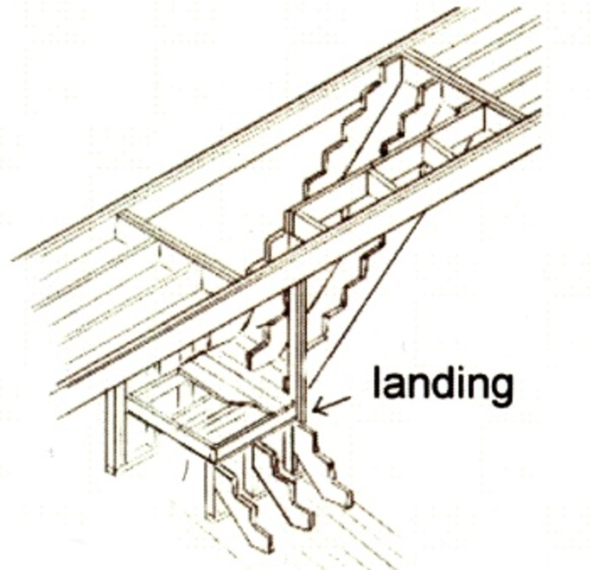 Stairs with landing