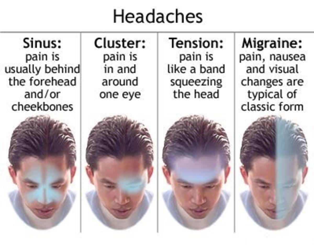 migraine-symptoms-and-treament
