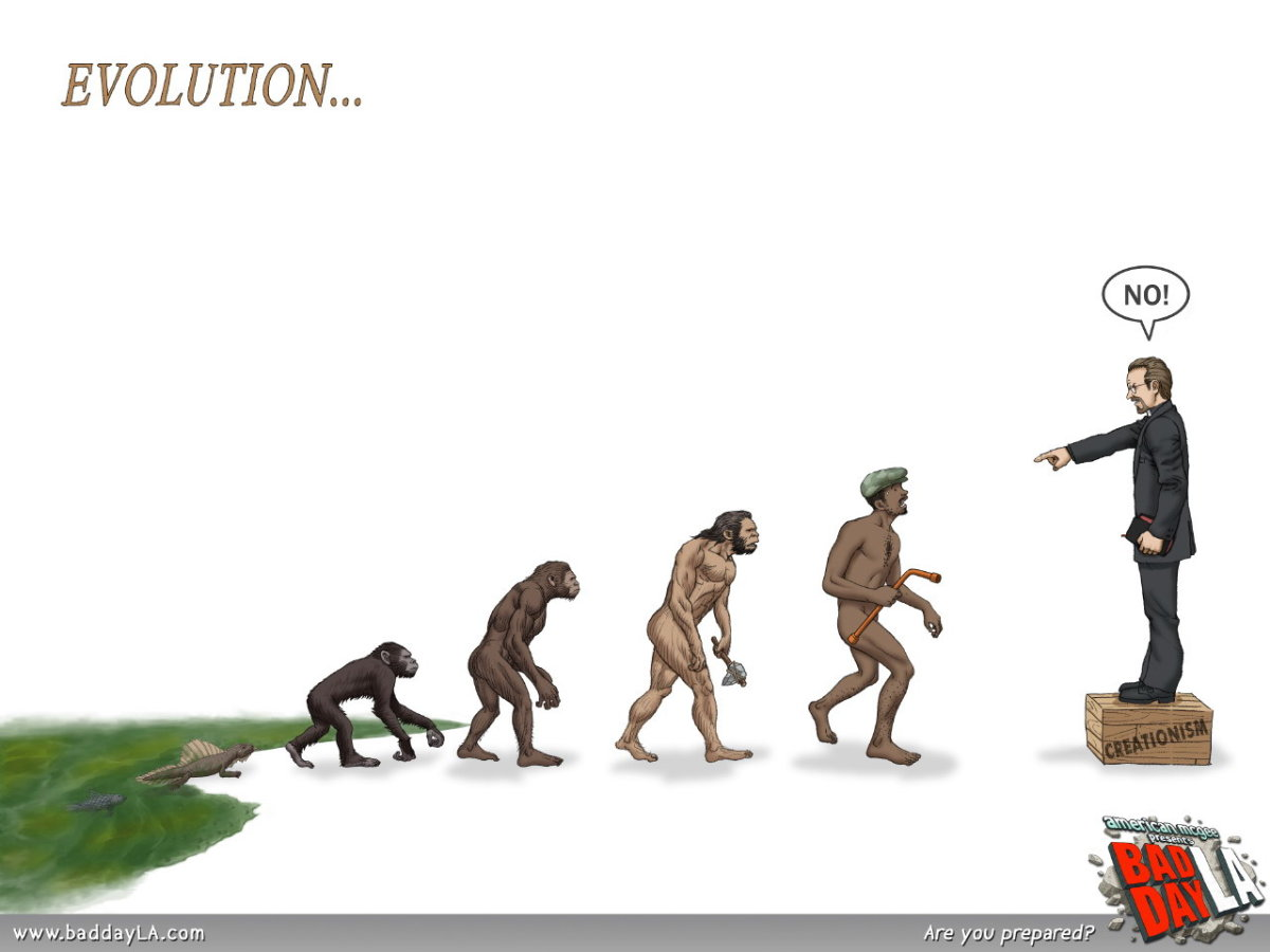 Evolution is Fact (Christianity, Islam & Judaism are wrong)