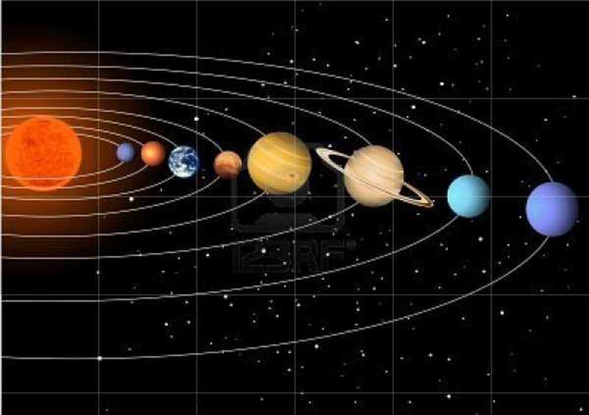 Escape velocity can be determined for the sun, all of the planets within our solar system, and all of their moons.