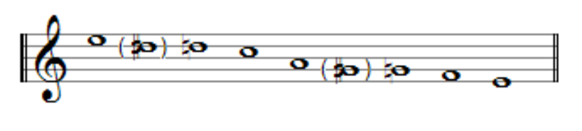 Flamenco music scale.