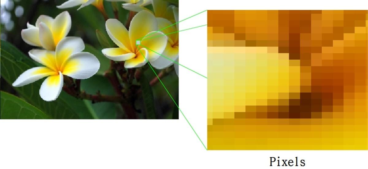 Pixels are tiny dots