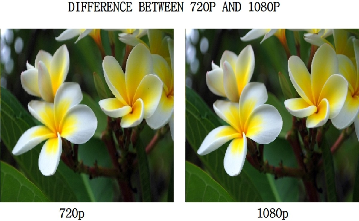 1080p images are sharper than 720p