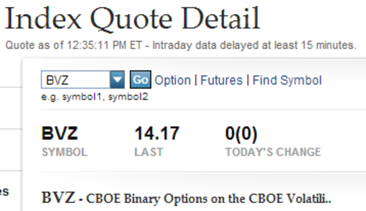 BVZ is the symbol for the CBOE binary option of the VIX.