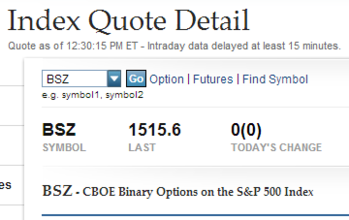 This quote detail of BSZ has the same closing price as the SPX. The BSZ is a great way to trade SPX binary options.