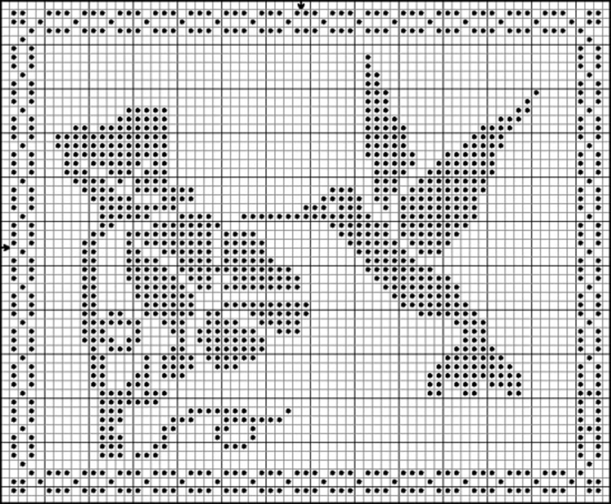 Hummingbird Chart
