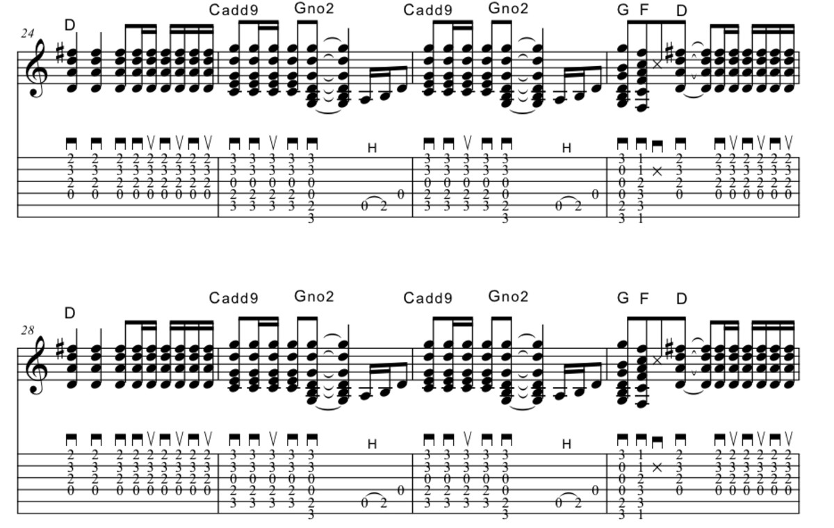 wanted-dead-or-alive-bon-jovi-guitar-chords-tab-strumming-pattern-video
