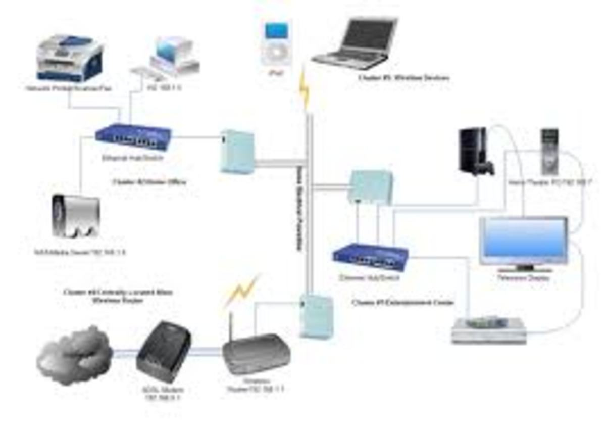 what-is-a-file-server-and-what-is-a-file-server-used-for