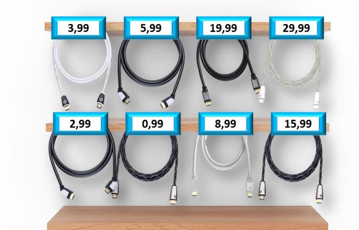 What's the difference in HDMI cables except for the price?