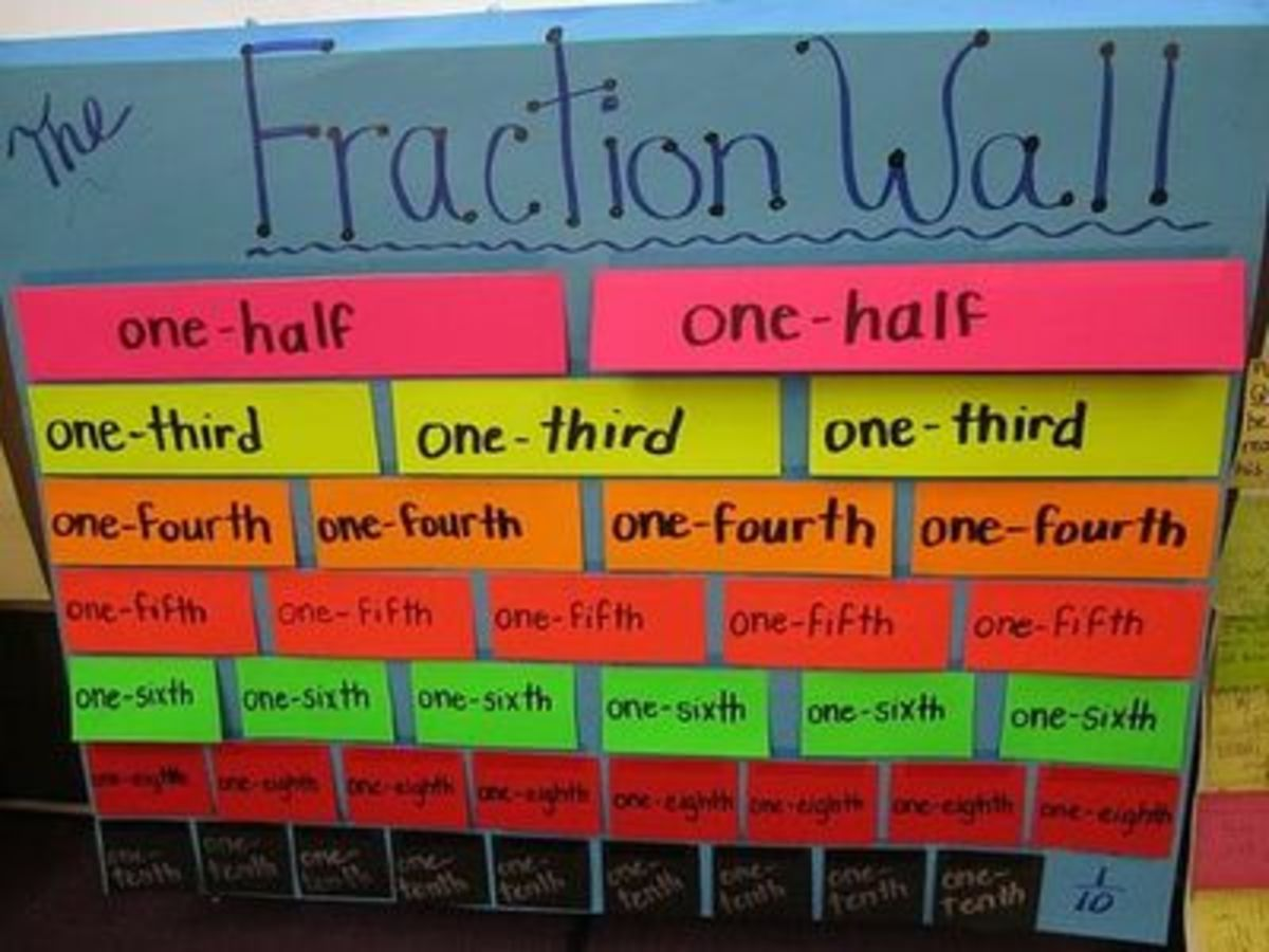 equivalent-fractions-fractions-the-same-as-each-other-numerator-denominator-half-quarter-third-tenth-divide