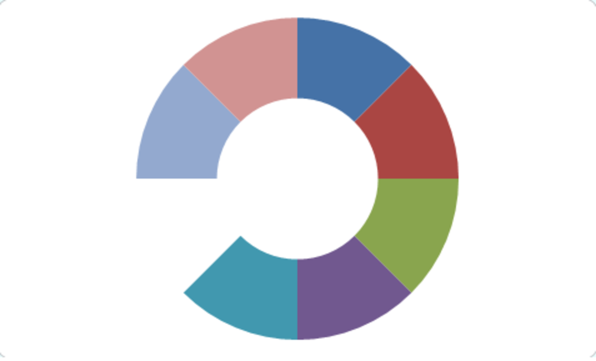 Our Doughnut chart with one section made transparent in Excel 2007 or Excel 2010.