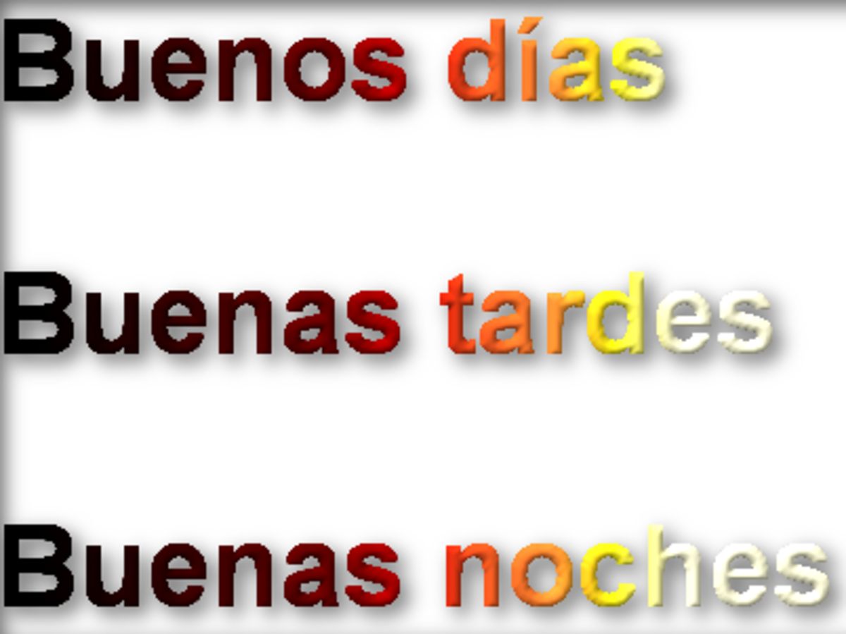 Learn spanish greetings hubpages los saludos greetings in spanish m4hsunfo