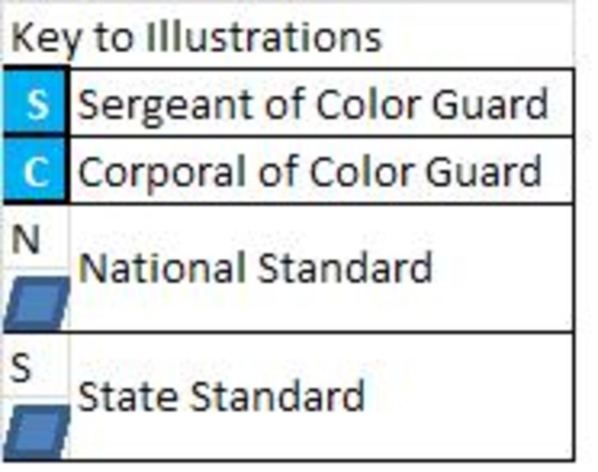 Key to Illustrations of the Color Guard and Color Company
