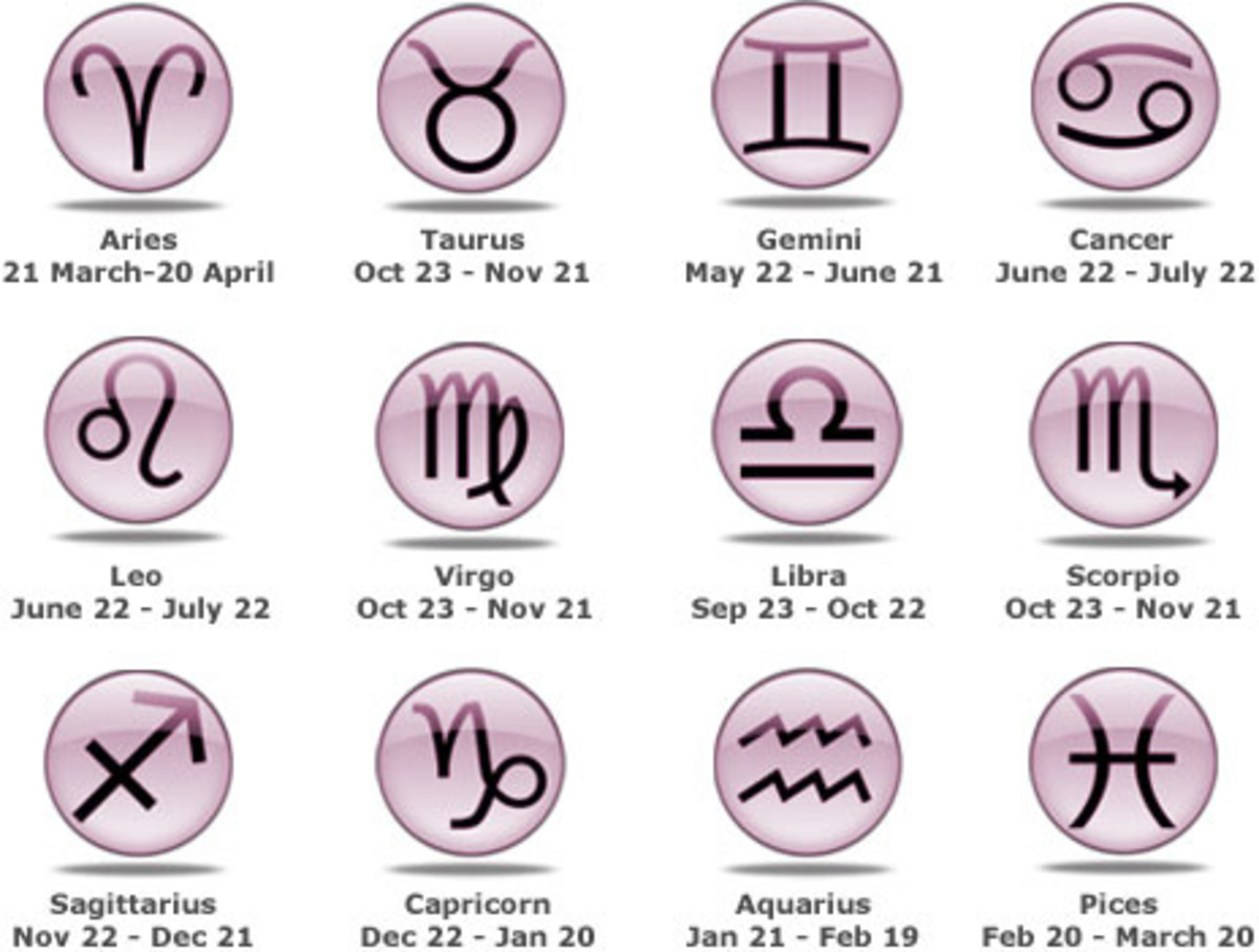 zodiac signs with their symbols. Originally published at  www.space.com