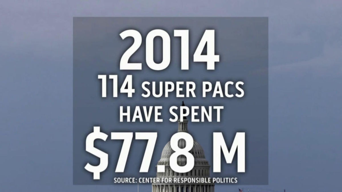 The Super Problem with Super PACs