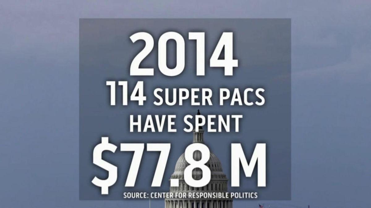 The Super Problem with Super PACs