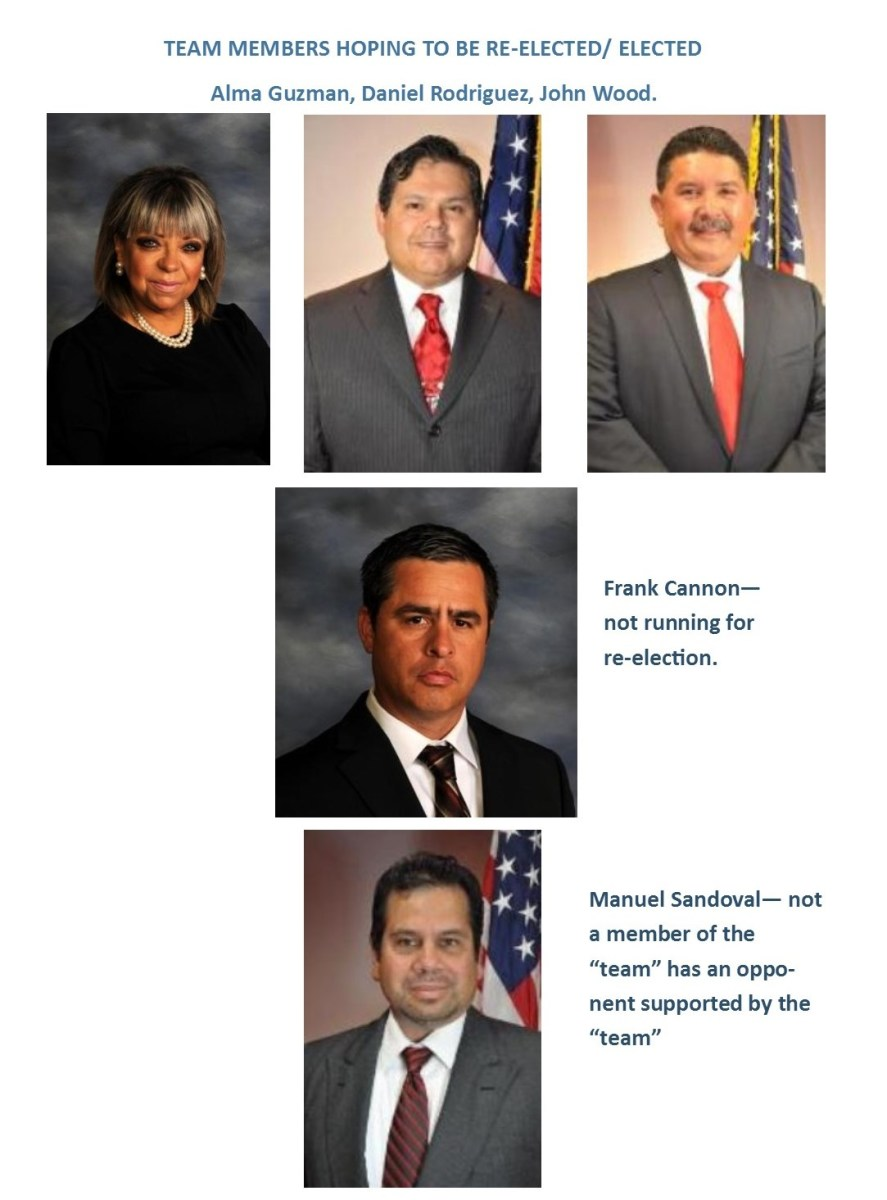 """4 members of the """"team"""" up for re-election. 3 Lost, one chose not to run."""