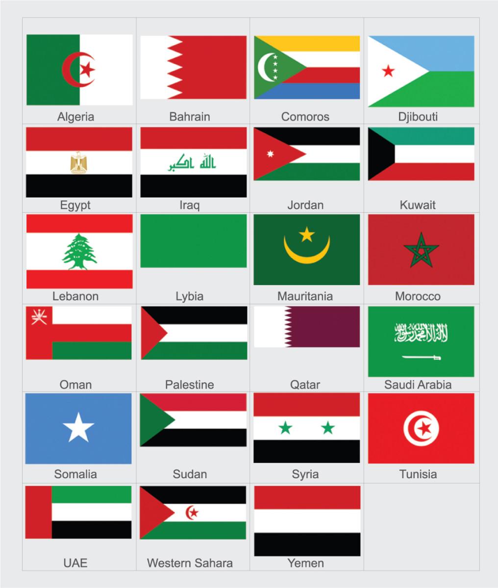 speak-arabic-instantly-using-english-words-to-help-pronunciation