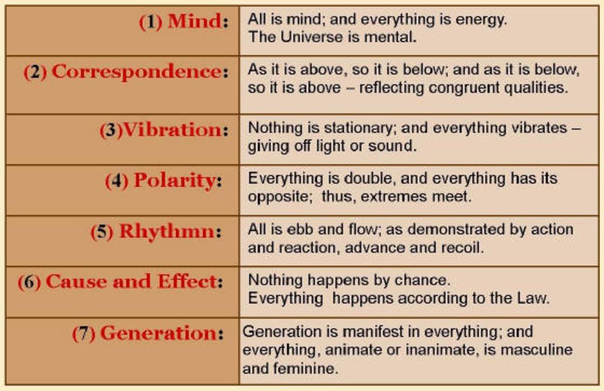 alchemy_transmutation