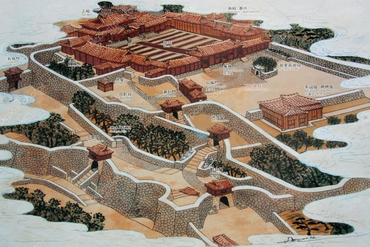 Dispositions of Shuri Castle.