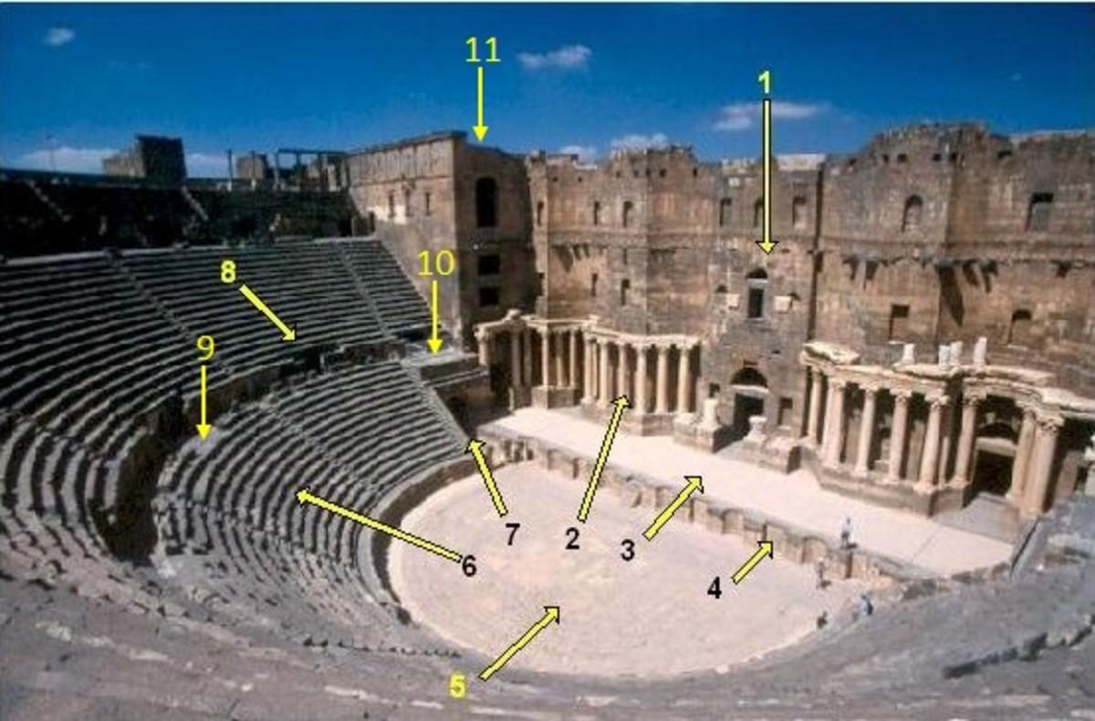Interior view of the Roman theatre of Bosra, Syria: 1) Scaenae frons 2) Porticus post scaenam 3) Pulpitum 4) Proscaenium 5) Orchestra 6) Cavea 7) Aditus maximus 8) Vomitorium
