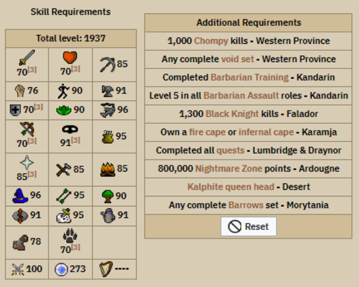 Elite Diary Requirements