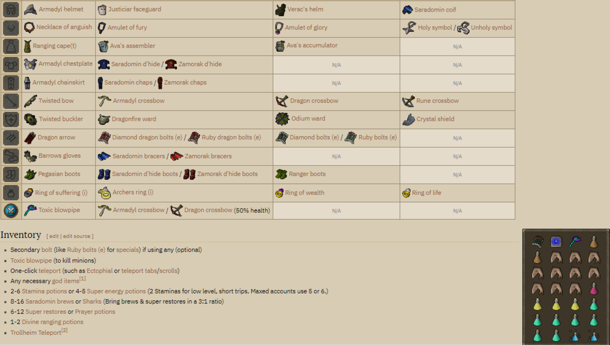 Use this as your guide for the best gear to bring to Saradomin!