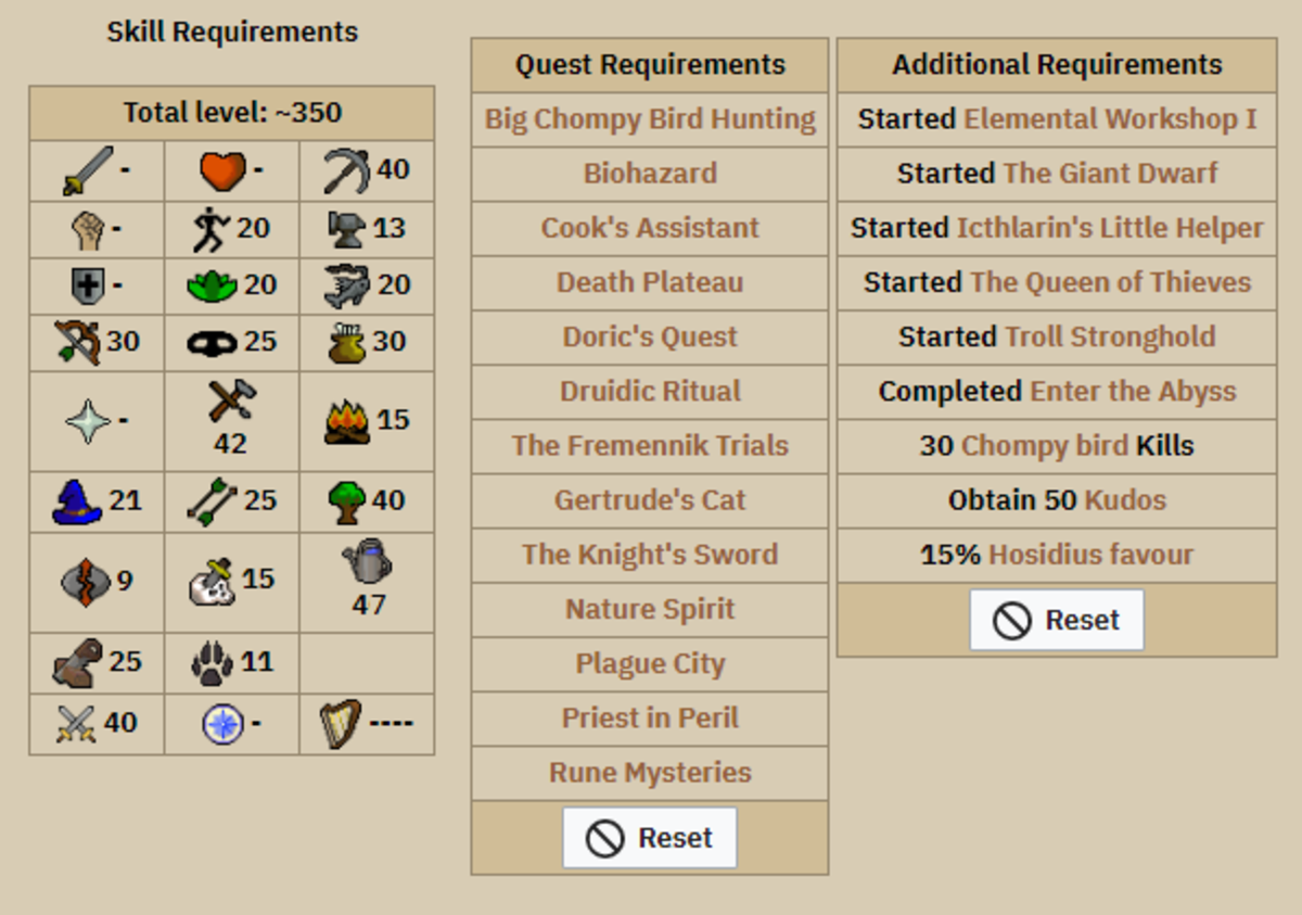 Easy Diary Requirements