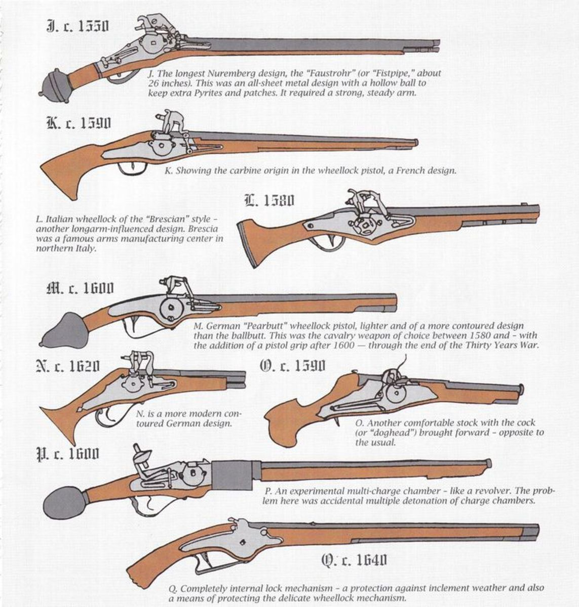 Wheelock Weapons