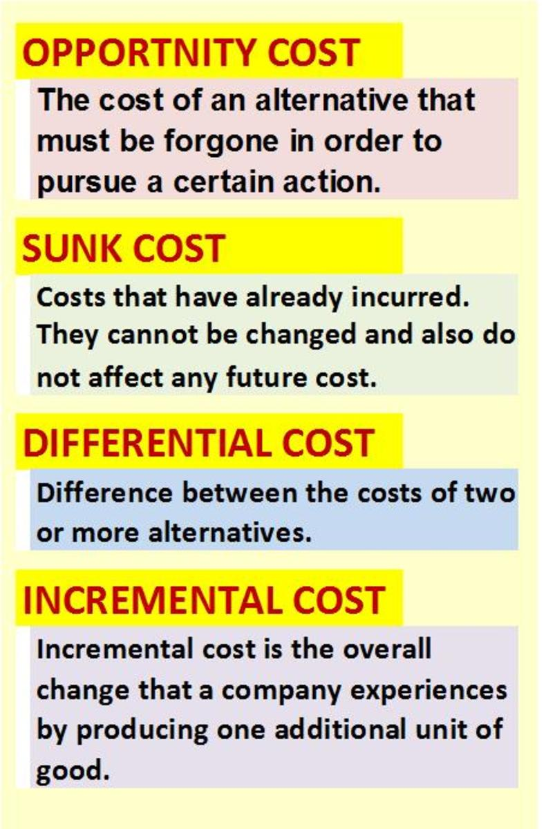 decision making cost accounting Relevant cost refers to the incremental and avoidable cost of implementing a business decision relevant costing attempts to determine the objective cost of a business decision.