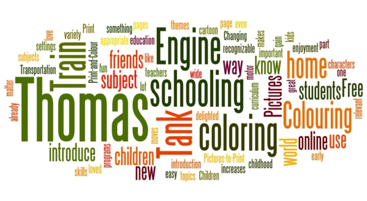 Thomas Tank Engine Train Colouring Pictures Word Cloud